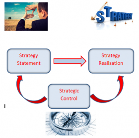 THE STRATEGIC PROCESS and MANAGEMENT CONTROL - Stefano Casalboni